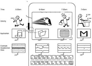 Illustration for article titled Google 'Activating Applications Based on Accelerometer Data' Patent Looks Kind of Terrible