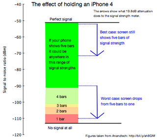 Illustration for article titled Wireless Expert On iPhone 4 Antenna: We Got a Problem