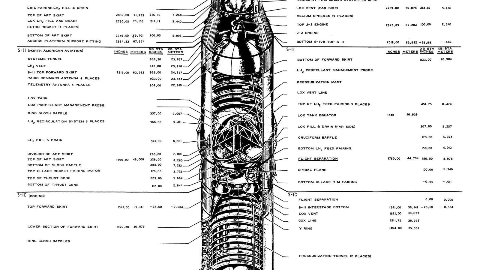 The Most Detailed Saturn V Cutaway We U0026 39 Ve Ever Seen