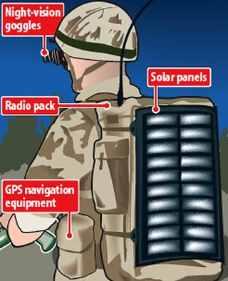 Illustration for article titled Soldiers Go Solar