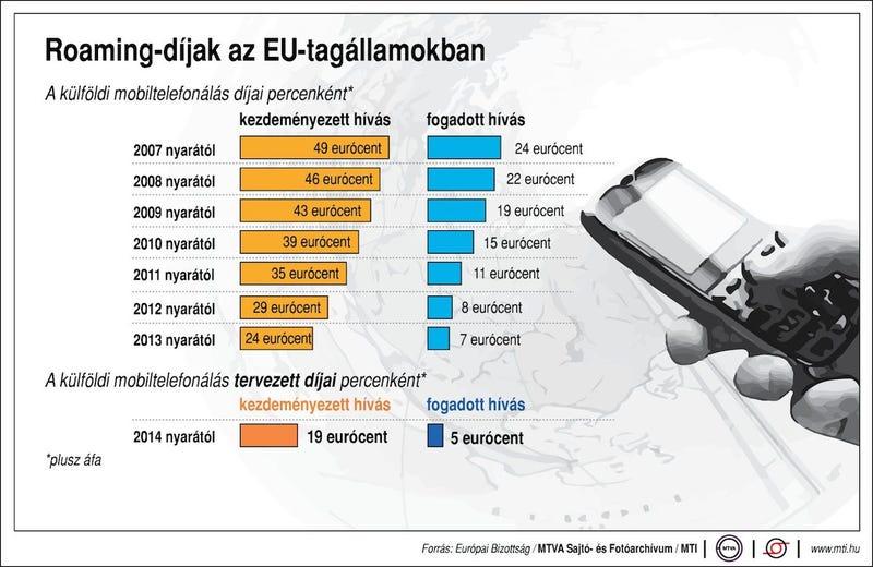 Illustration for article titled Kacag az euró, kuncog a cent