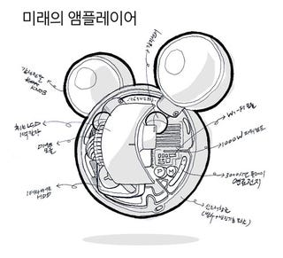 Illustration for article titled iRiver Mickey Mouse MP3 Player $50, Still Chunky