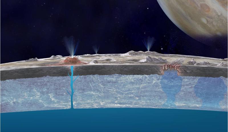 Illustration for article titled Así es el gigantesco océano subterráneo de Europa, la luna de Júpiter