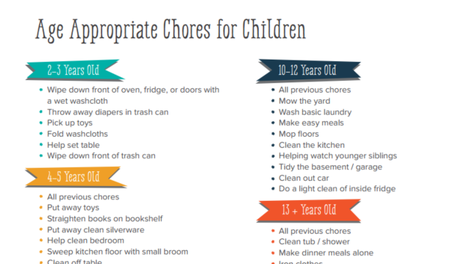 Chores Kids Can Do To Earn Money