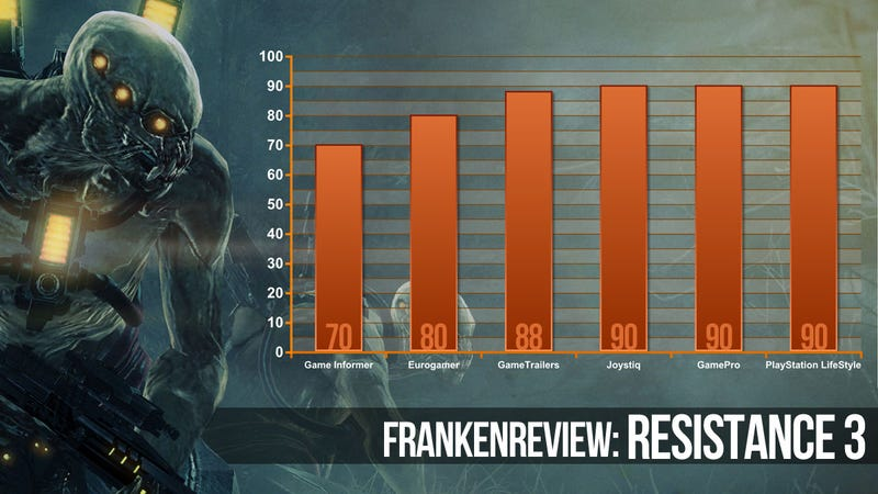 Illustration for article titled Can Humanity Triumph Over Game Reviewers in Resistance 3?