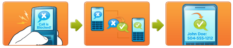 Illustration for article titled TrapCall Displays Blocked Numbers on Your Caller ID