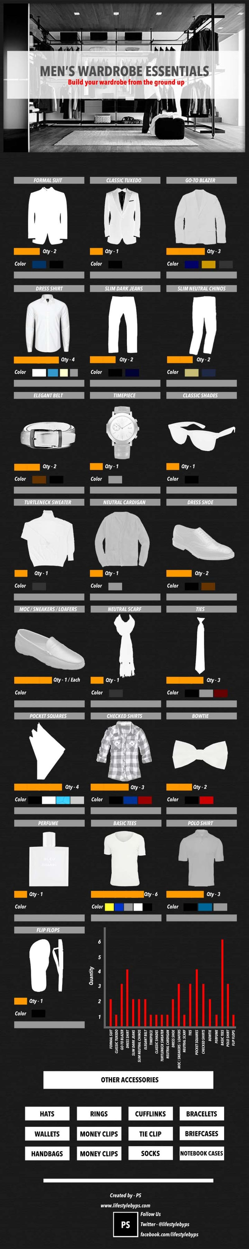 Create a Minimalist Wardrobe with These Essential Clothing Items