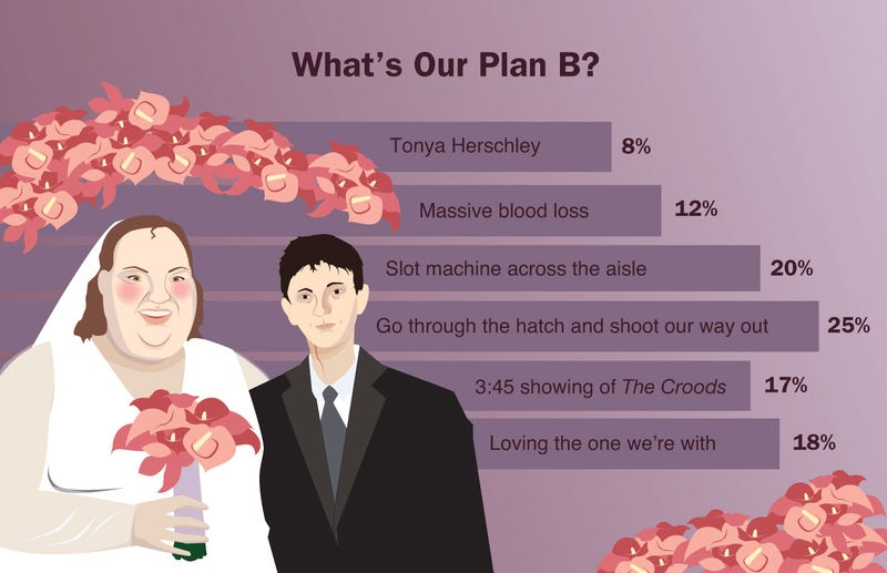 Illustration for article titled What's Our Plan B?