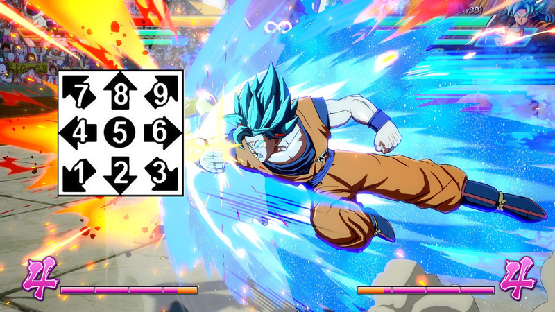 Illustration for article titled Dragon Ball FighterZ Has People Debating Fighting Game Notation