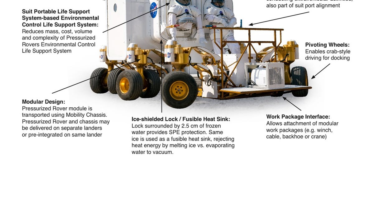 Nasa Reveals New Rover For Manned Extraterrestrial Missions Vacuum Diagram