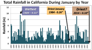 Illustration for article titled California's driest year in 500 years?
