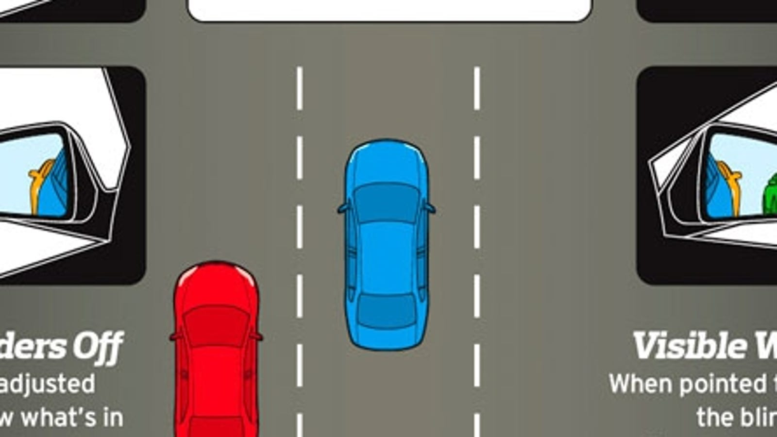 74366b7476ae8 Adjust Your Car Mirrors to Fully Cover Your Blind Spots