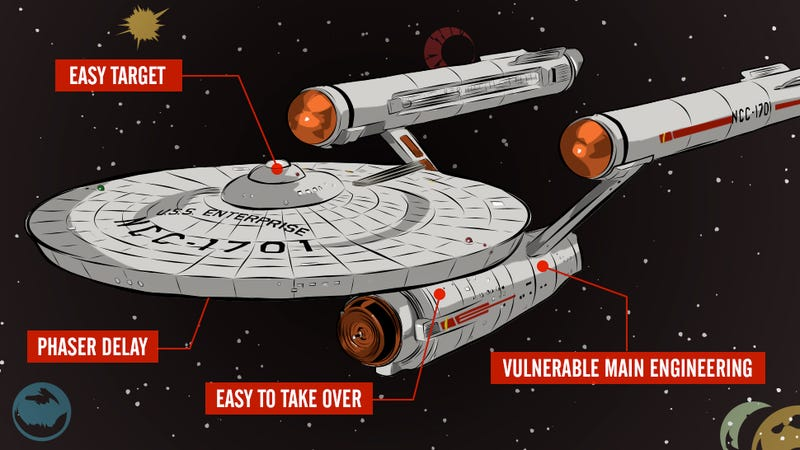 Top 10 Biggest Design Flaws In The Uss Enterprise