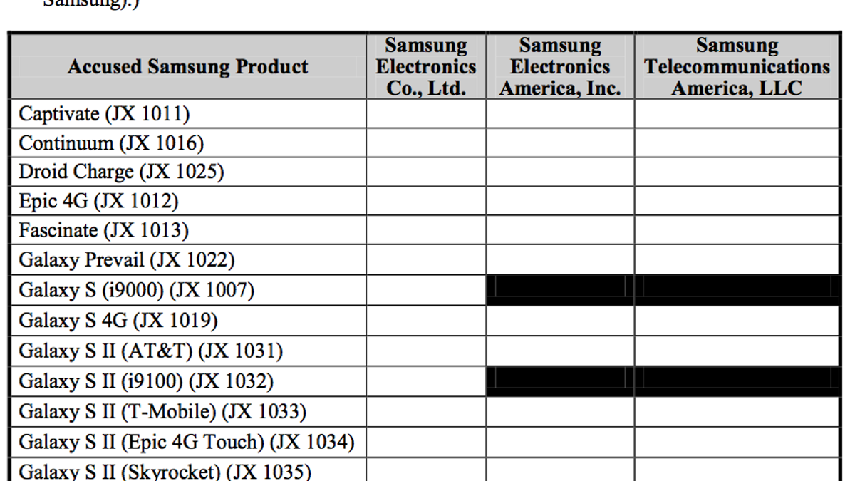 The 9 Most Ridiculous Moments of the Apple vs  Samsung Trial