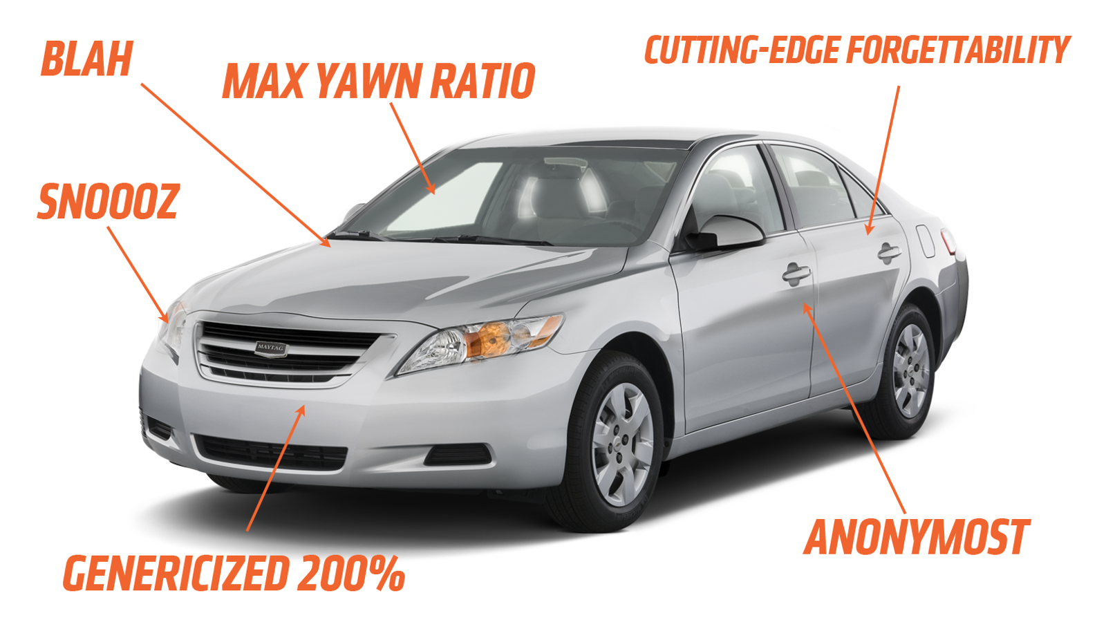 A Design Engineer Explains Exactly Why Your Car Is So Boring