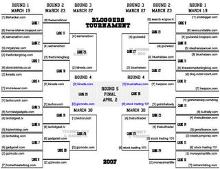 Illustration for article titled Gizmodo Prevails in Bloggers Tournament, Makes Final Four