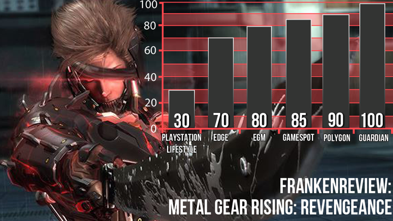 Illustration for article titled Reviewers Say Addictive Combat Is What Makes Metal Gear Rising: Revengeance