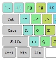 Illustration for article titled Klava Helps You Hone Your Touch Typing Skills