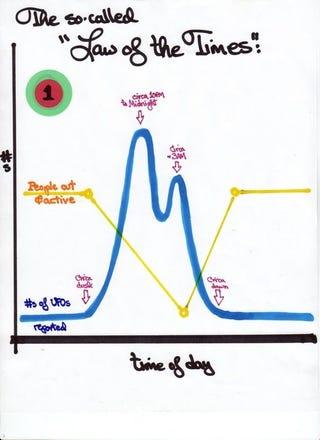Illustration for article titled Careful Data-Crunching Reveals Two Alien Agendas