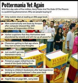 With first-day sales of five million, Harry Potter And The Order Of The Phoenix is a publishing phenomenon. Why are people buying it?