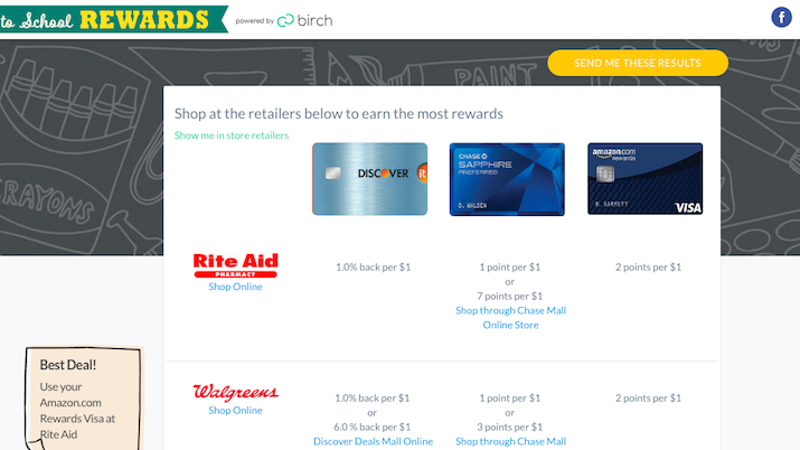 Find the Best Place to Buy School Supplies, Based on Your ...