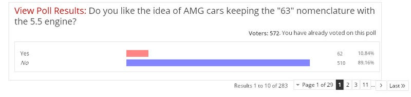 Illustration for article titled Re:Zac's post, Here's what AMG owners say about badge inflation