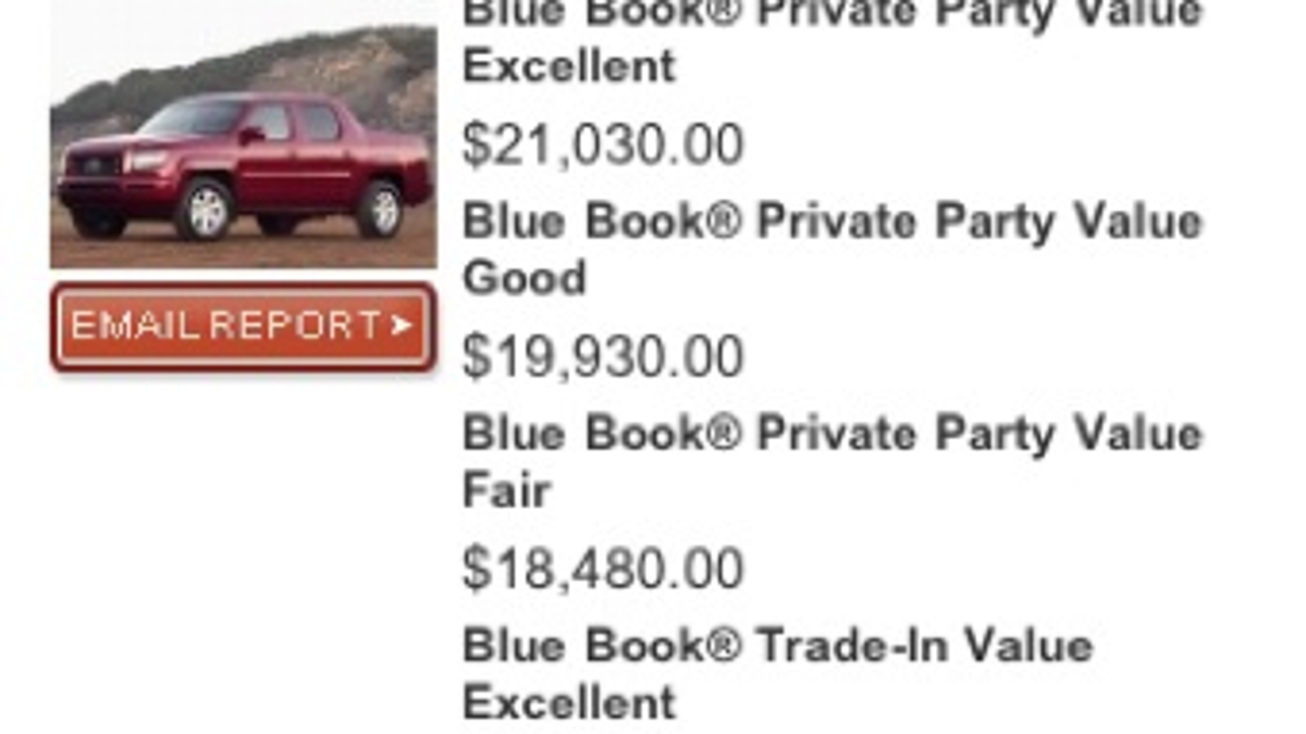 How Kelly Blue Book Online and a Cellphone Earned an Extra $1k on a ...