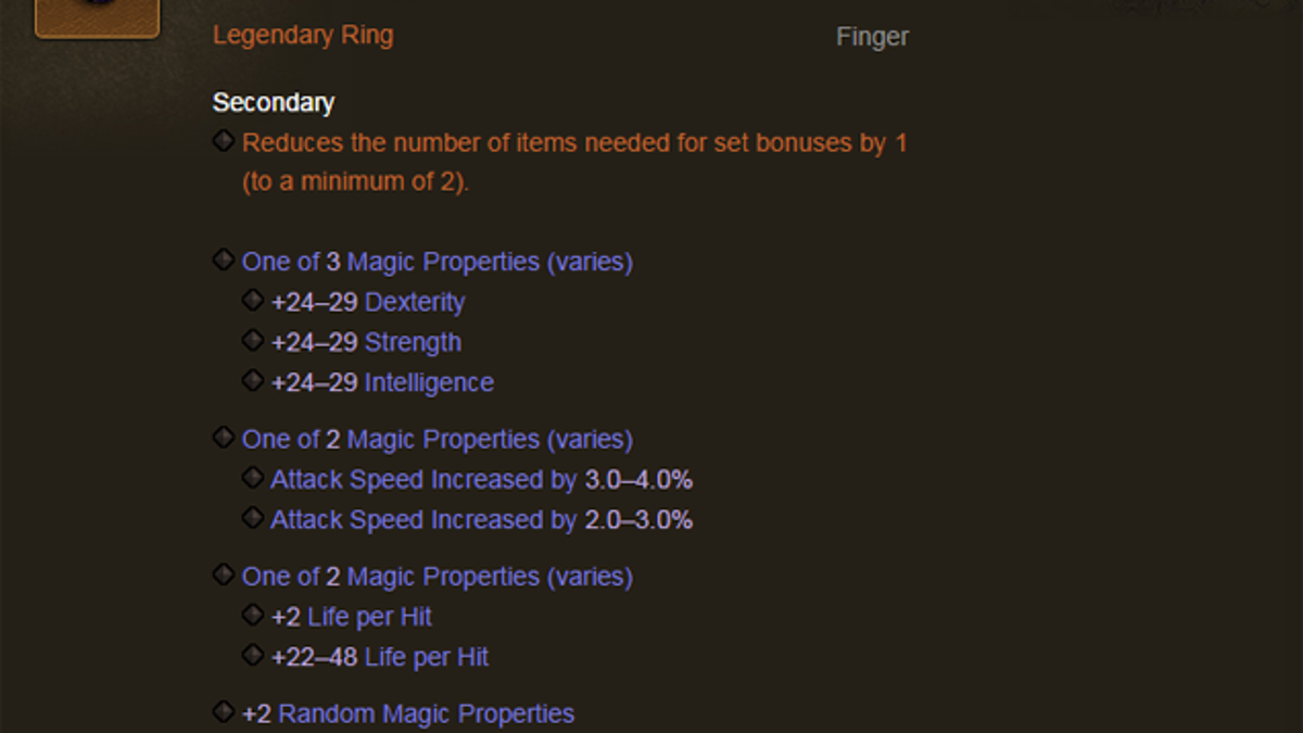 15 Must Have Diablo Iii Items