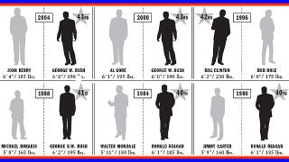 Illustration for article titled A History Of Presidential Races, Broken Down By Weight