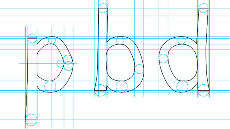 Illustration for article titled A Special Font to Help Dyslexics? More Like Snake Oil.