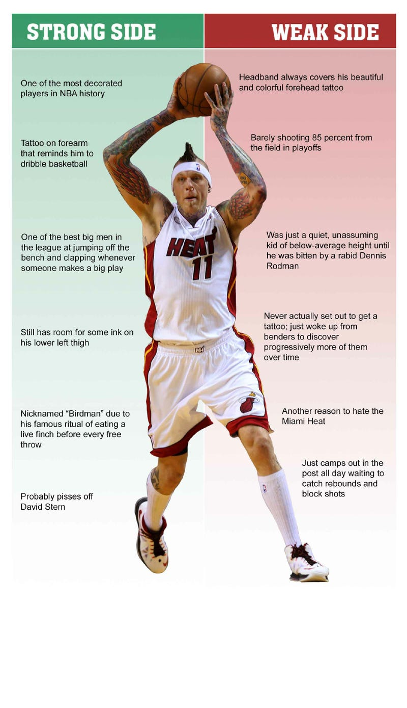 Illustration for article titled Chris 'Birdman' Andersen