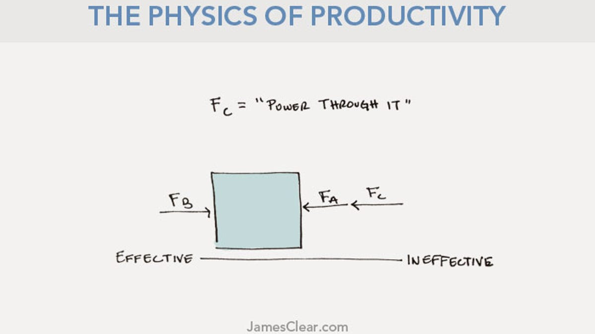 The productive forces are ... The definition, structure and factors of the development of the productive forces 34
