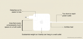 Illustration for article titled Your Mac Charger, Explained