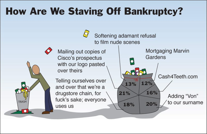 Illustration for article titled How Are We Staving Off Bankruptcy?