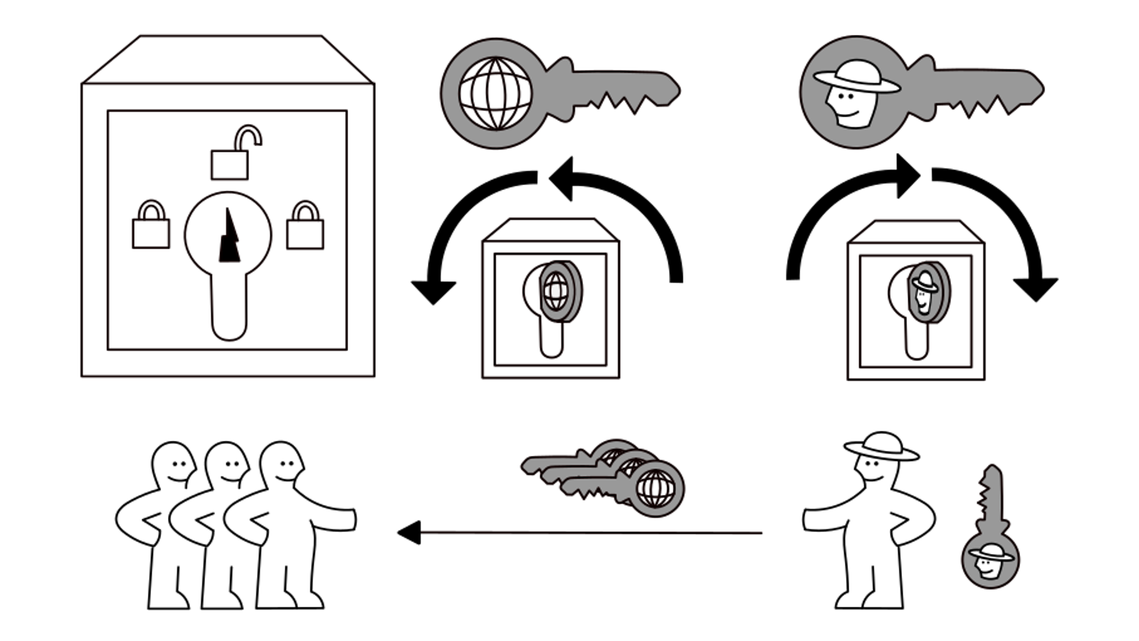 learn computing concepts with ikea