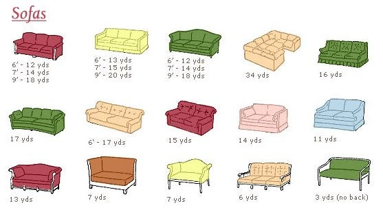 this chart shows you how much fabric you need to reupholster furniture rh lifehacker com how much fabric do i need to reupholster a sofa how many yards of fabric do you need to reupholster a sofa