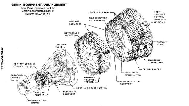 12 Nasa Blueprints For Building Your Own Spaceship