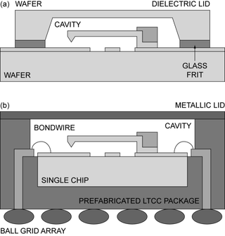 Illustration for article titled Rf Mems Switches Pdf Free