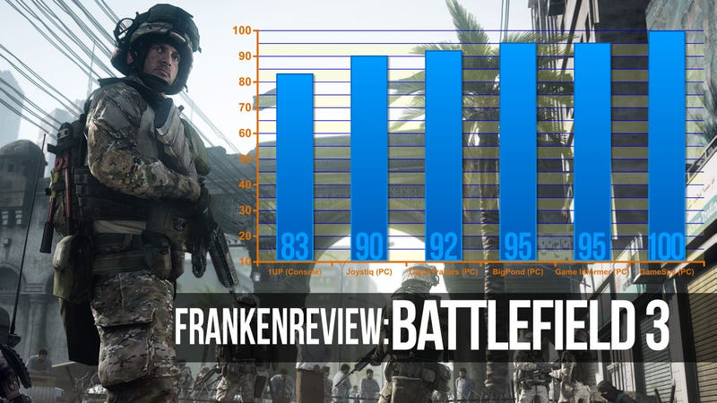 Illustration for article titled The Battlefield 3 Reviews We Can Find Are Pretty Positive