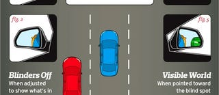 Illustration for article titled Adjust Your Car Mirrors to Fully Cover Your Blind Spots