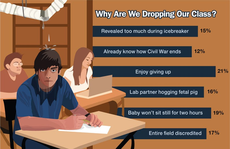Illustration for article titled Why Are We Dropping Our Class?