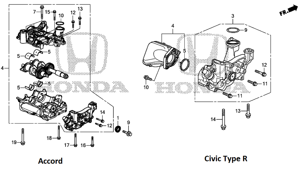 Heres Exactly What Makes The 2018 Honda Accord And Civic Type R Chevy 350 Oil Diagram Engines Different