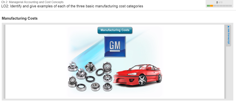 Illustration for article titled That is for Sure a Stock GM Car.