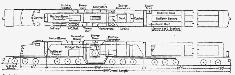 The Days of Atomic Locomotives in America – Locomotive Engine Diagram Simple