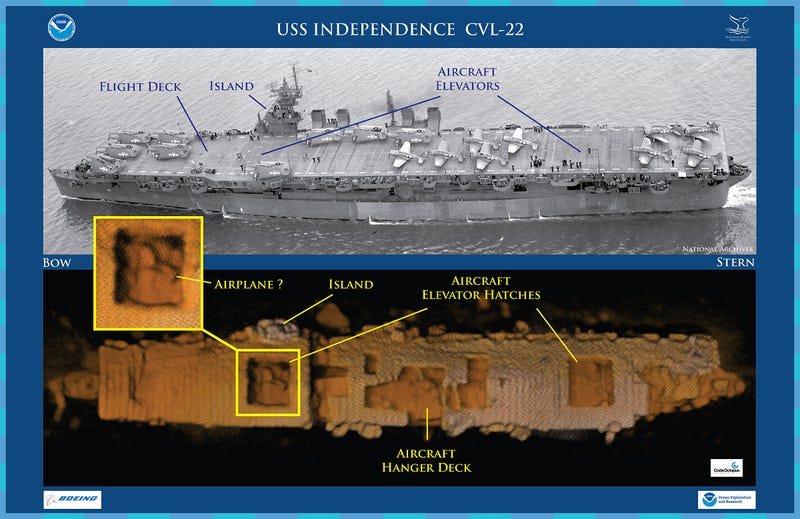 Illustration for article titled Radioactive WWII Aircraft Carrier Found Off The California Coast