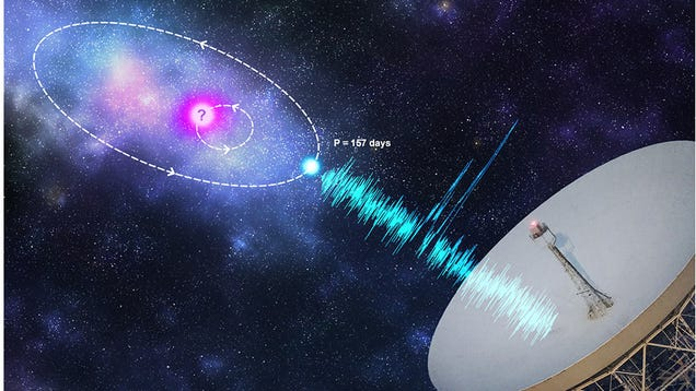 Repeating Cosmic Radio Burst Follows Bizarre 157-Day Cycle