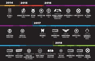 Illustration for article titled Todas las fechas de estreno hasta 2020 de películas de superhéroes
