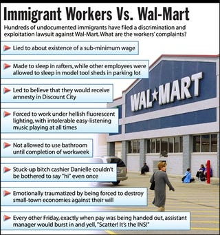 Hundreds of undocumented immigrants have filed a discrimination and exploitation lawsuit against Wal-Mart. What are the workers' complaints?