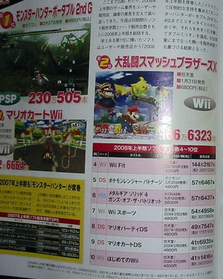 Illustration for article titled What Are The Top Selling Games Of 2008 So Far?