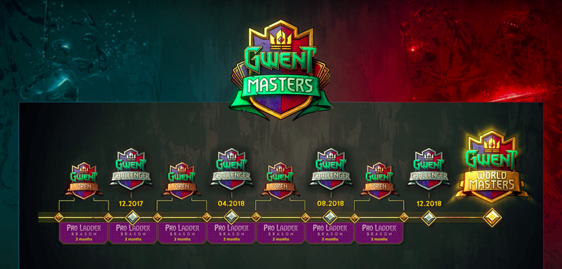 Illustration for article titled Gwent Gets An $850,000 Tournament Series